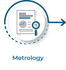 GTM's metrology lab services icon