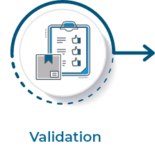 GTM's product validation process icon