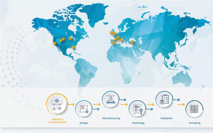 GTM's graphic for global solutions for complex moulds